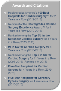 Grand Strand Medical Awards