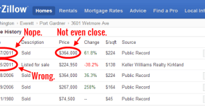 Is Zillow Information Accurate?