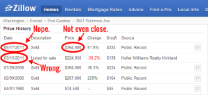 Zillow's Inaccuracies