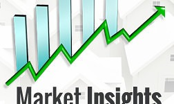 Market Insights Report – May 2014