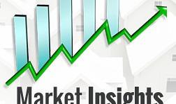 Myrtle Beach Real Estate Market Insights
