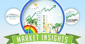 Market Insights Report – August 2014 (Infographic)